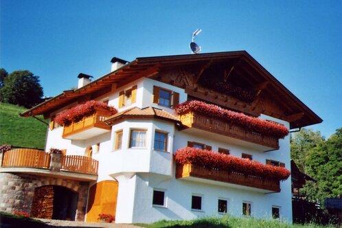 Aichhornhof